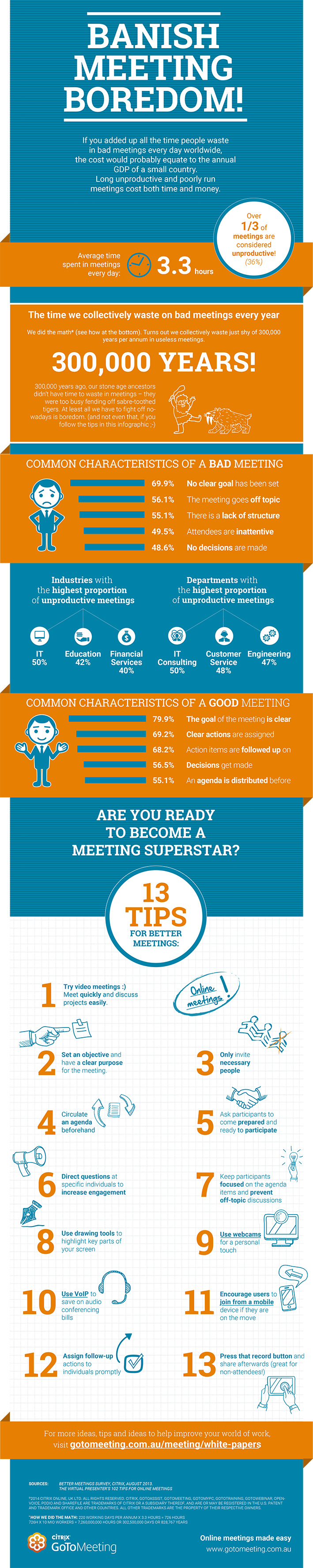 468AU_Infographic_Insiders-Guide-To-Better-Meetings